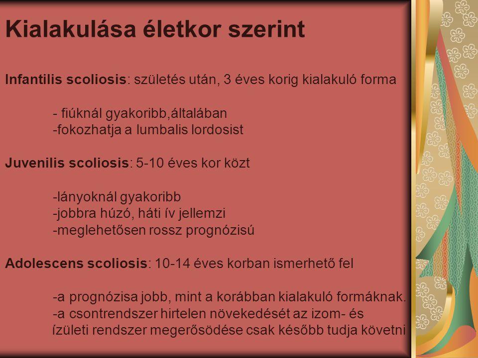 Kialakulása életkor szerint Infantilis scoliosis: születés után, 3 éves korig kialakuló forma - fiúknál gyakoribb,általában -fokozhatja a lumbalis lordosist Juvenilis scoliosis: 5-10 éves kor közt -lányoknál gyakoribb -jobbra húzó, háti ív jellemzi -meglehetősen rossz prognózisú Adolescens scoliosis: 10-14 éves korban ismerhető fel -a prognózisa jobb, mint a korábban kialakuló formáknak.