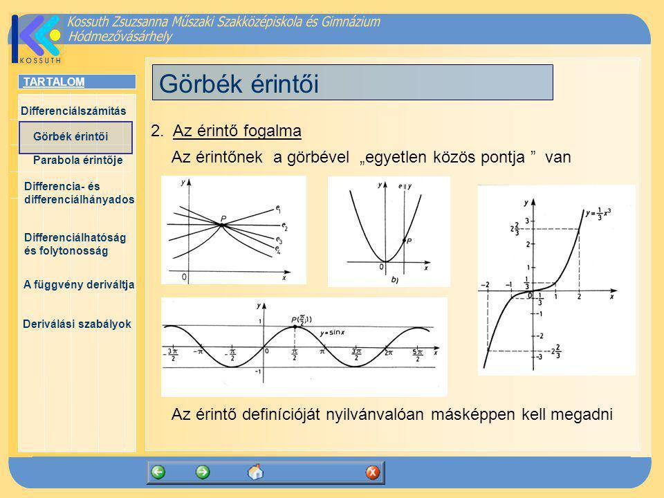 TARTALOM Differenciálszámítás Görbék érintői Parabola érintője Differencia- és differenciálhányados Differenciálhatóság és folytonosság A függvény deriváltja Deriválási szabályok 5.