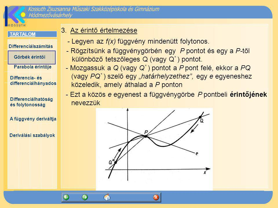 TARTALOM Differenciálszámítás Görbék érintői Parabola érintője Differencia- és differenciálhányados Differenciálhatóság és folytonosság A függvény deriváltja Deriválási szabályok Feladat: A parabola érintője Határozzuk meg az y = x 2 egyenletű parabola P(2;4) pontjában a parabola érintőjét.