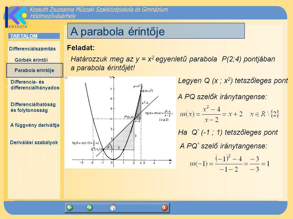 TARTALOM Differenciálszámítás Görbék érintői Parabola érintője Differencia- és differenciálhányados Differenciálhatóság és folytonosság A függvény deriváltja Deriválási szabályok A parabola érintője Az y = x 2 egyenletű parabola P(2;4) pontjában az érintő iránytangensét az m (x) függvény x = 2 helyen vett határértékével definiálhatjuk: A P pontban az érintő egyenlete: P(2;4) Az érintő egyenlete: