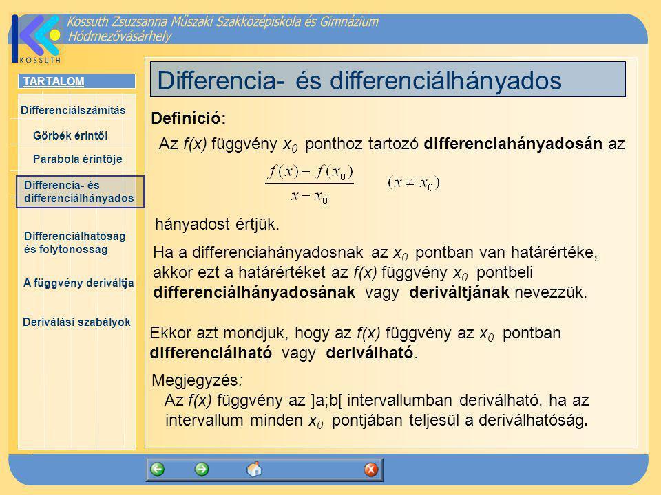 TARTALOM Differenciálszámítás Görbék érintői Parabola érintője Differencia- és differenciálhányados Differenciálhatóság és folytonosság A függvény deriváltja Deriválási szabályok Differencia- és differenciálhányados Szemléletes jelentés: Differenciahányados a grafikon x 0 és x pontját összekötő szelő iránytangense matematikában fizikában s(t) út-idő függvény esetén az átlagsebesség Differenciálhányados a grafikon x 0 pontjában húzott érintő iránytangense matematikában fizikában s(t) út-idő függvény esetén a pillanatnyi sebesség
