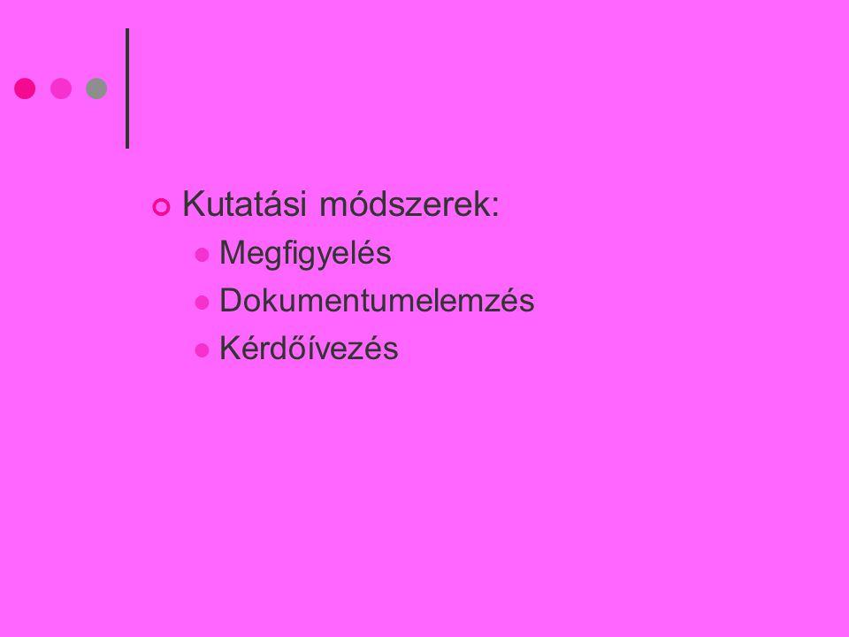 Kutatási módszerek: Megfigyelés Dokumentumelemzés Kérdőívezés