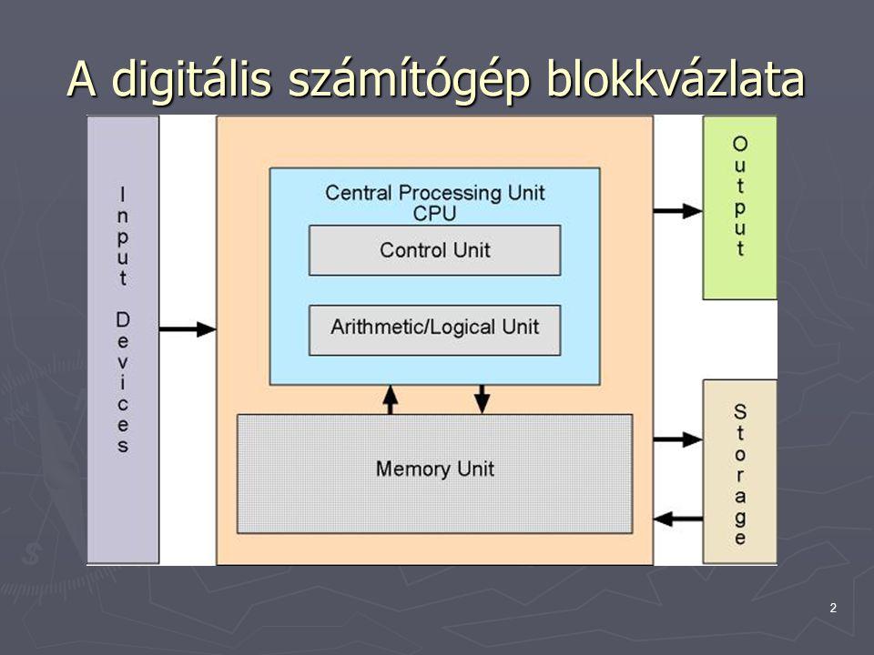 2 A digitális számítógép blokkvázlata