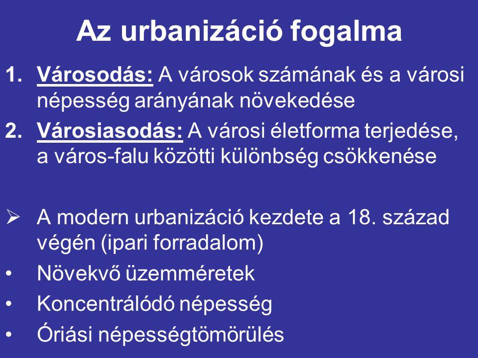 Az urbanizáció fogalma 1.Városodás: A városok számának és a városi népesség arányának növekedése 2.Városiasodás: A városi életforma terjedése, a város