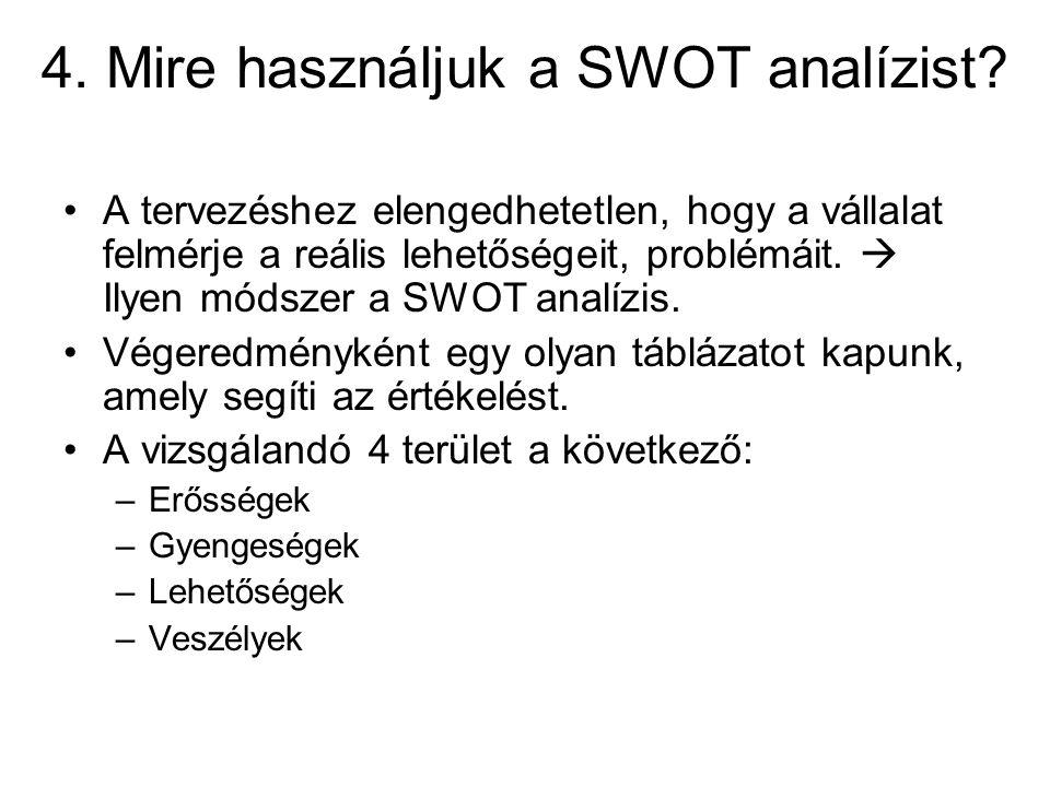 4. Mire használjuk a SWOT analízist? A tervezéshez elengedhetetlen, hogy a vállalat felmérje a reális lehetőségeit, problémáit.  Ilyen módszer a SWOT