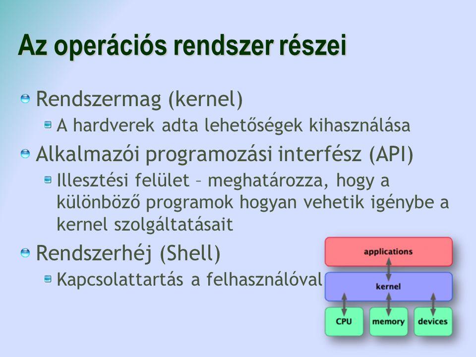 Az operációs rendszer részei Rendszermag (kernel) A hardverek adta lehetőségek kihasználása Alkalmazói programozási interfész (API) Illesztési felület – meghatározza, hogy a különböző programok hogyan vehetik igénybe a kernel szolgáltatásait Rendszerhéj (Shell) Kapcsolattartás a felhasználóval