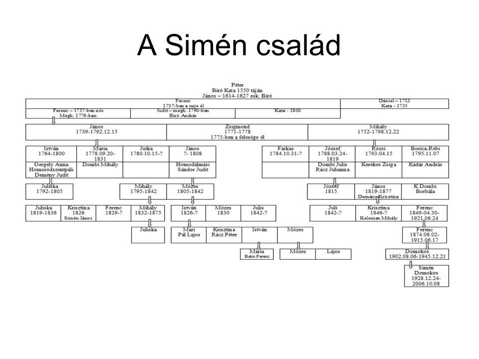 A Simén család