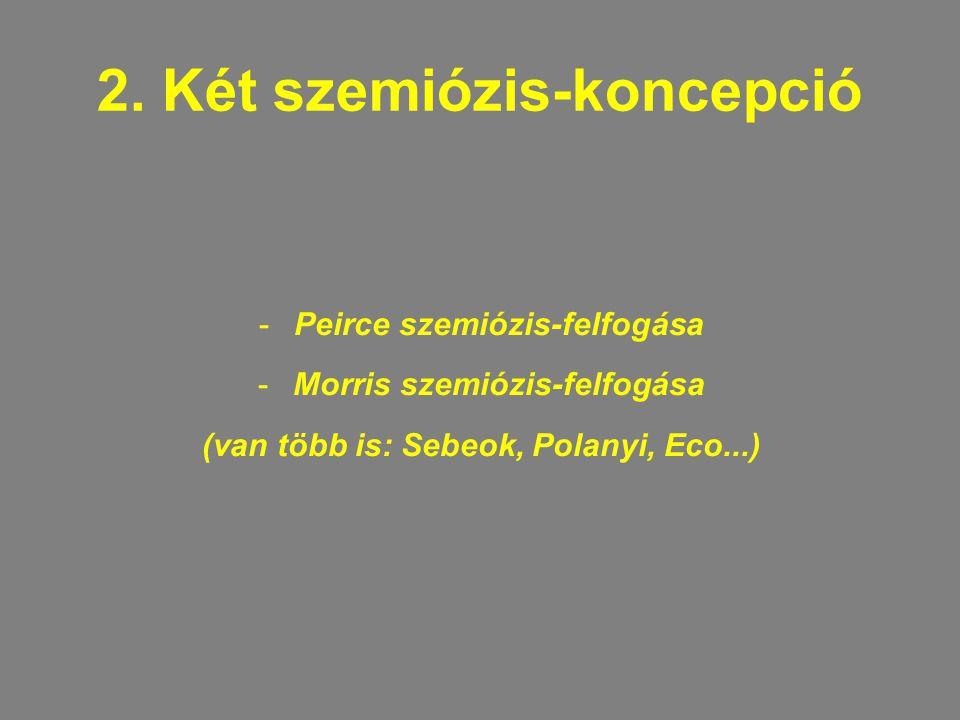 2. Két szemiózis-koncepció -Peirce szemiózis-felfogása -Morris szemiózis-felfogása (van több is: Sebeok, Polanyi, Eco...)