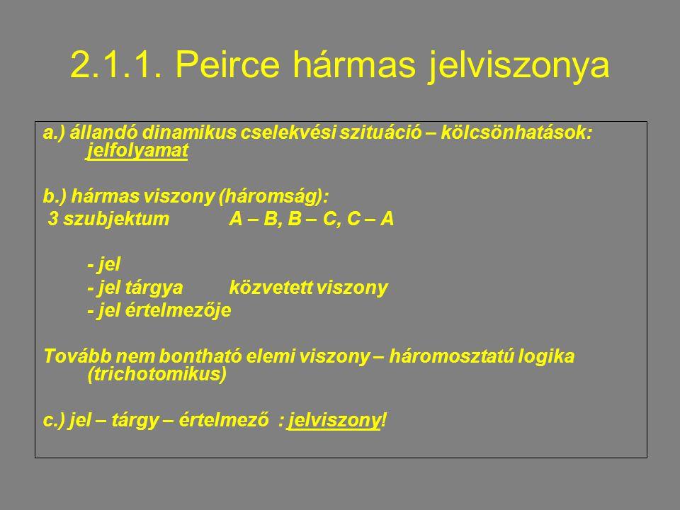 2.1.1. Peirce hármas jelviszonya a.) állandó dinamikus cselekvési szituáció – kölcsönhatások: jelfolyamat b.) hármas viszony (háromság): 3 szubjektum