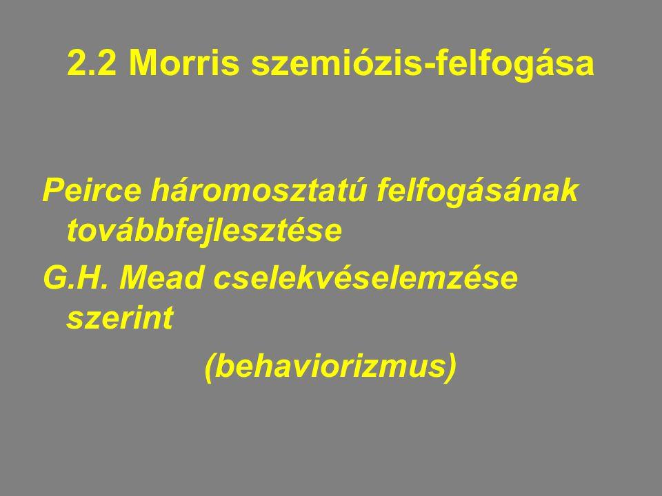 2.2 Morris szemiózis-felfogása Peirce háromosztatú felfogásának továbbfejlesztése G.H.
