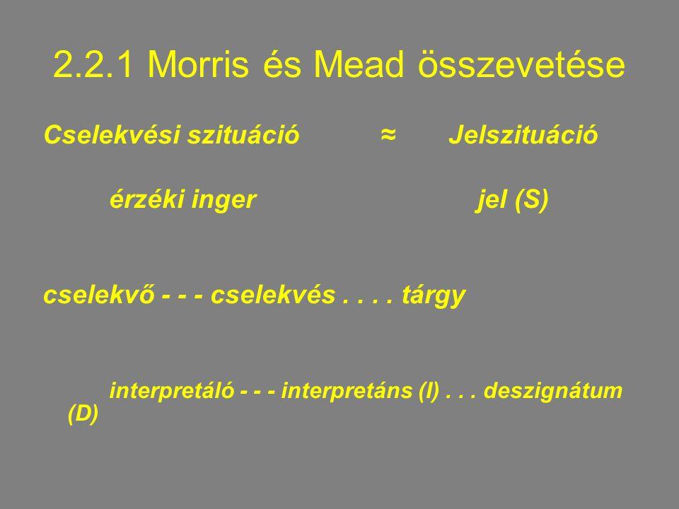 2.2.1 Morris és Mead összevetése Cselekvési szituáció ≈ Jelszituáció érzéki inger jel (S) cselekvő - - - cselekvés....