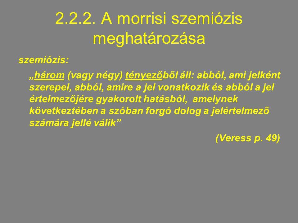 2.2.2.