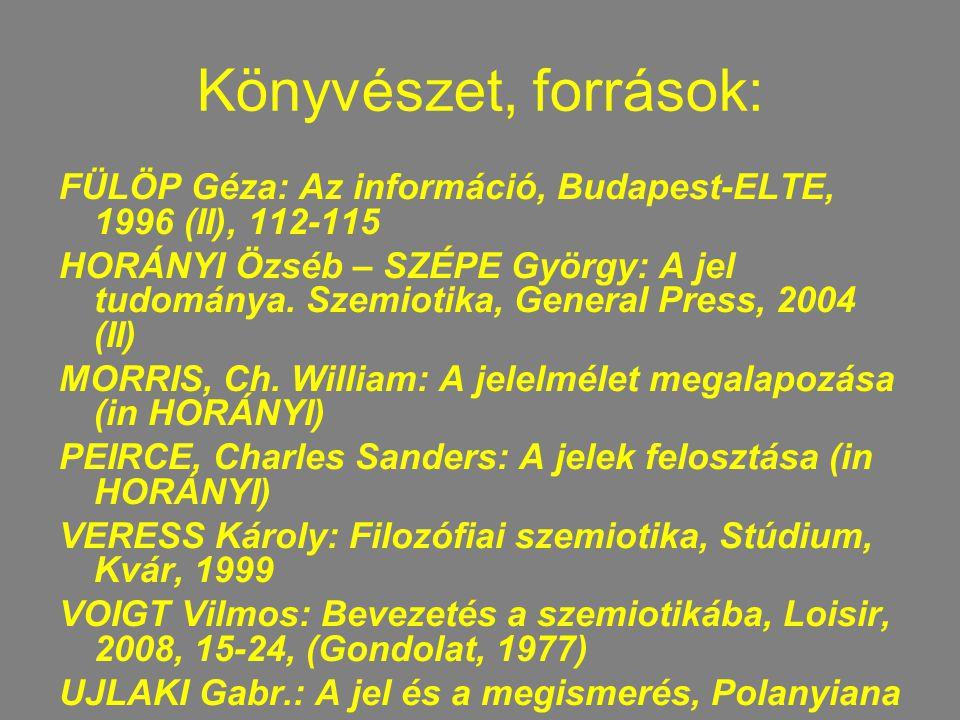 Könyvészet, források: FÜLÖP Géza: Az információ, Budapest-ELTE, 1996 (II), 112-115 HORÁNYI Özséb – SZÉPE György: A jel tudománya. Szemiotika, General