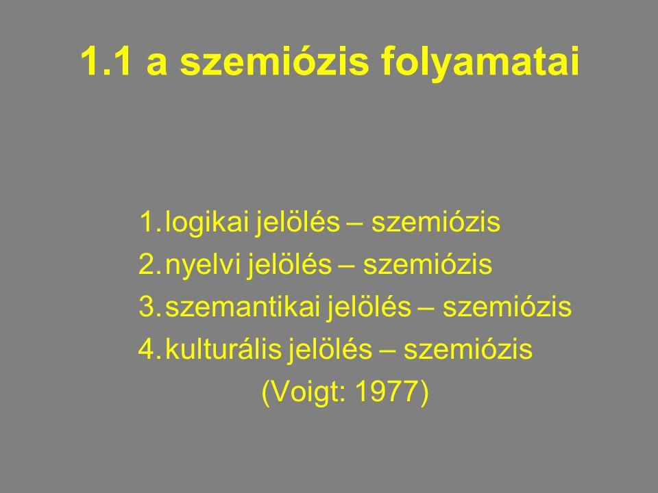 1.1 a szemiózis folyamatai 1.logikai jelölés – szemiózis 2.nyelvi jelölés – szemiózis 3.szemantikai jelölés – szemiózis 4.kulturális jelölés – szemiózis (Voigt: 1977)