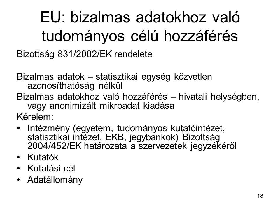 18 EU: bizalmas adatokhoz való tudományos célú hozzáférés Bizottság 831/2002/EK rendelete Bizalmas adatok – statisztikai egység közvetlen azonosíthatóság nélkül Bizalmas adatokhoz való hozzáférés – hivatali helységben, vagy anonimizált mikroadat kiadása Kérelem: Intézmény (egyetem, tudományos kutatóintézet, statisztikai intézet, EKB, jegybankok) Bizottság 2004/452/EK határozata a szervezetek jegyzékéről Kutatók Kutatási cél Adatállomány