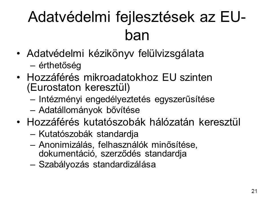 21 Adatvédelmi fejlesztések az EU- ban Adatvédelmi kézikönyv felülvizsgálata –érthetőség Hozzáférés mikroadatokhoz EU szinten (Eurostaton keresztül) –Intézményi engedélyeztetés egyszerűsítése –Adatállományok bővítése Hozzáférés kutatószobák hálózatán keresztül –Kutatószobák standardja –Anonimizálás, felhasználók minősítése, dokumentáció, szerződés standardja –Szabályozás standardizálása
