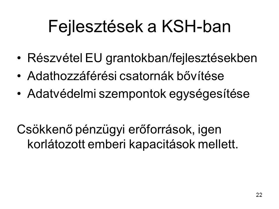 22 Fejlesztések a KSH-ban Részvétel EU grantokban/fejlesztésekben Adathozzáférési csatornák bővítése Adatvédelmi szempontok egységesítése Csökkenő pénzügyi erőforrások, igen korlátozott emberi kapacitások mellett.