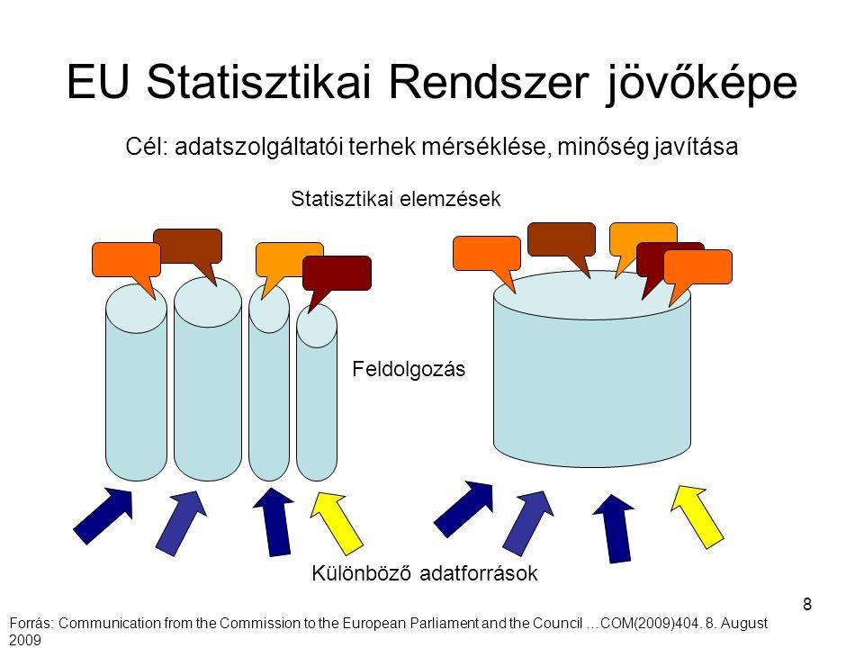 9 Statisztikai célból gyűjtött/kezelt adat csak statisztikai célra használható, azaz a sokaság jellemzésére.