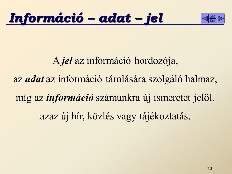 13 Információ – adat – jel A jel az információ hordozója, az adat az információ tárolására szolgáló halmaz, míg az információ számunkra új ismeretet j