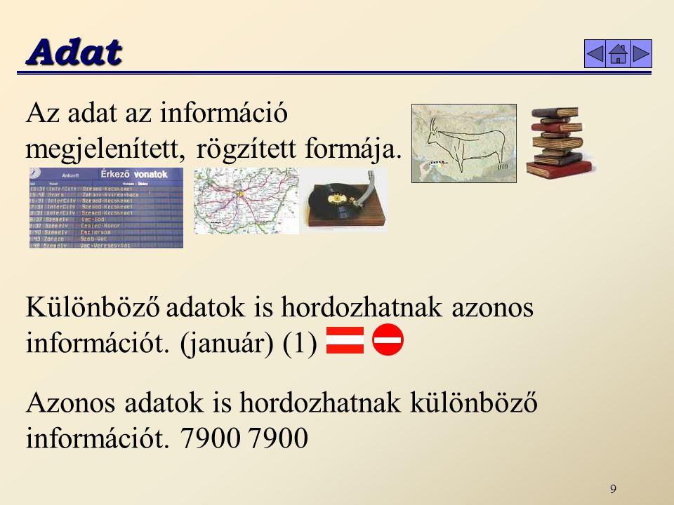 9 Különböző adatok is hordozhatnak azonos információt. (január) (1) Adat Az adat az információ megjelenített, rögzített formája. Azonos adatok is hord