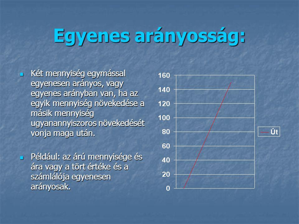 Egyenes arányosság: Két mennyiség egymással egyenesen arányos, vagy egyenes arányban van, ha az egyik mennyiség növekedése a másik mennyiség ugyanannyiszoros növekedését vonja maga után.