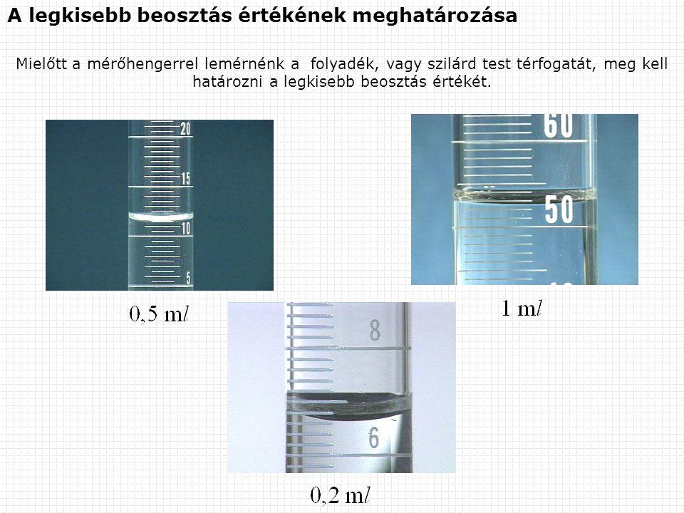 A legkisebb beosztás értékének meghatározása Mielőtt a mérőhengerrel lemérnénk a folyadék, vagy szilárd test térfogatát, meg kell határozni a legkiseb
