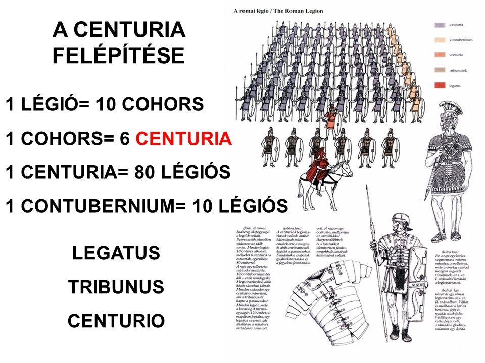 1 LÉGIÓ= 10 COHORS 1 COHORS= 6 CENTURIA 1 CENTURIA= 80 LÉGIÓS 1 CONTUBERNIUM= 10 LÉGIÓS LEGATUS TRIBUNUS CENTURIO A CENTURIA FELÉPÍTÉSE