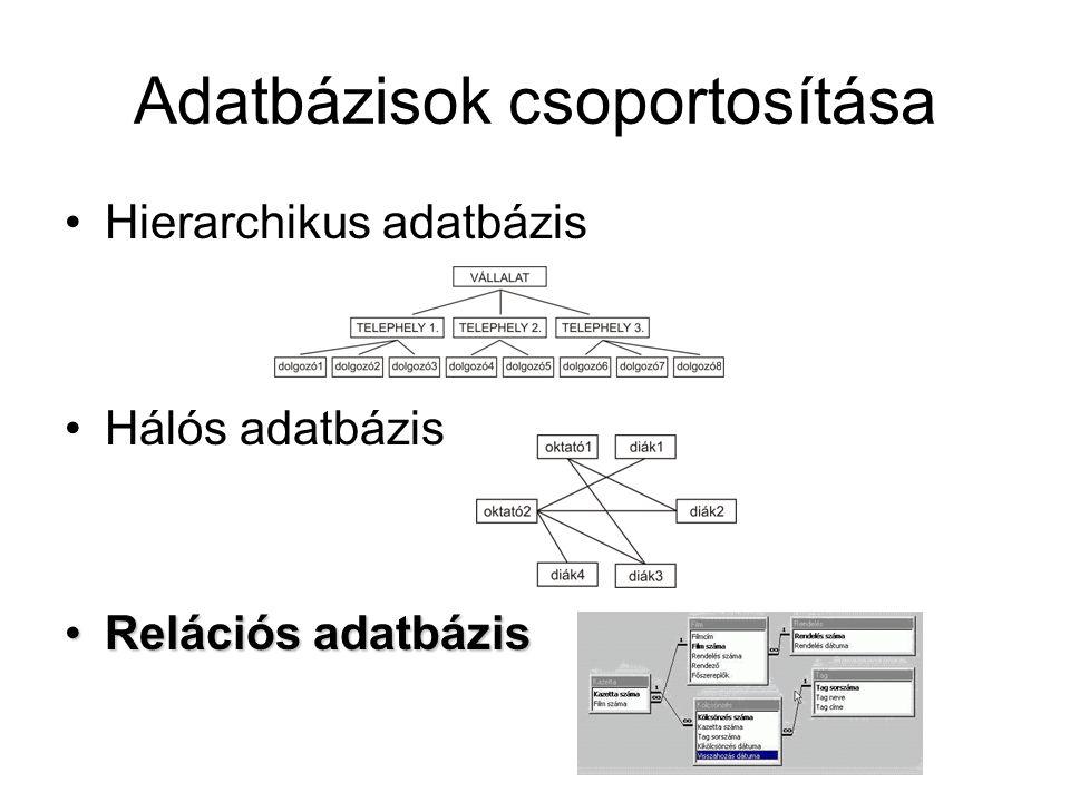 Adatbázisok csoportosítása Hierarchikus adatbázis Hálós adatbázis Relációs adatbázisRelációs adatbázis