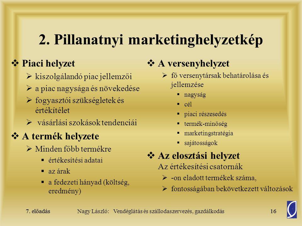 7. előadás16Nagy László: Vendéglátás és szállodaszervezés, gazdálkodás7. előadás16 2. Pillanatnyi marketinghelyzetkép  Piaci helyzet  kiszolgálandó