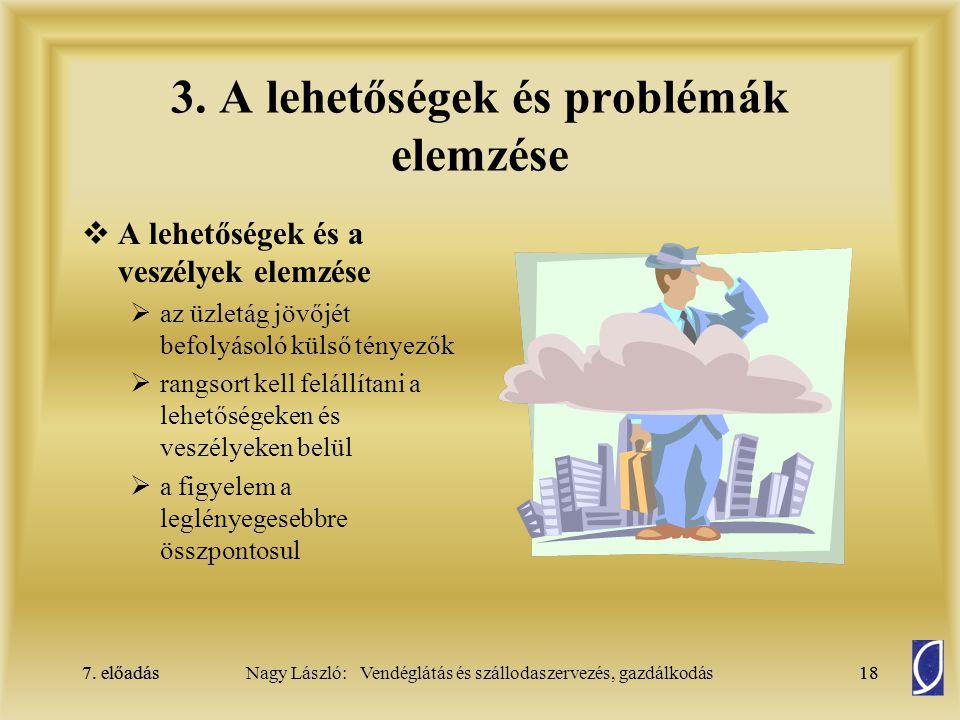 7. előadás18Nagy László: Vendéglátás és szállodaszervezés, gazdálkodás7. előadás18 3. A lehetőségek és problémák elemzése  A lehetőségek és a veszély