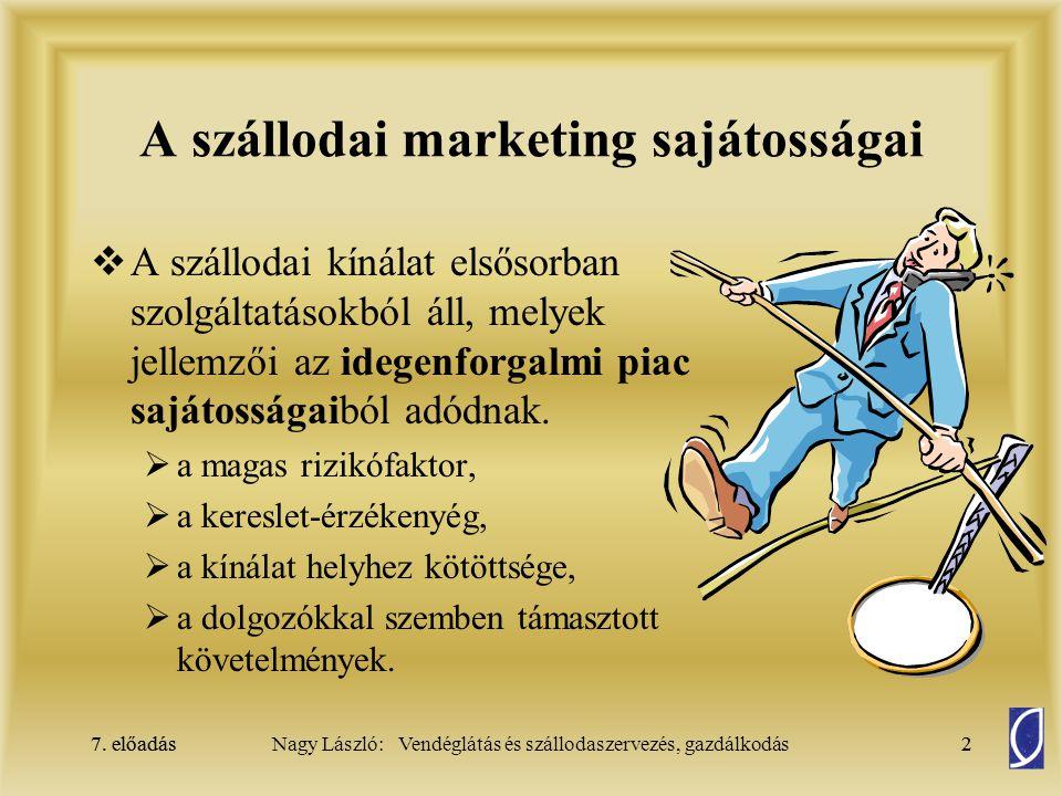 7.előadás43Nagy László: Vendéglátás és szállodaszervezés, gazdálkodás7.