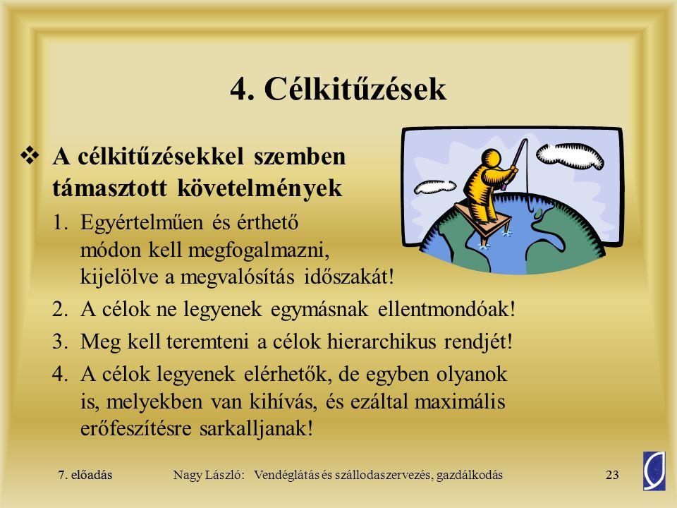 7. előadás23Nagy László: Vendéglátás és szállodaszervezés, gazdálkodás7. előadás23  A célkitűzésekkel szemben támasztott követelmények 1.Egyértelműen