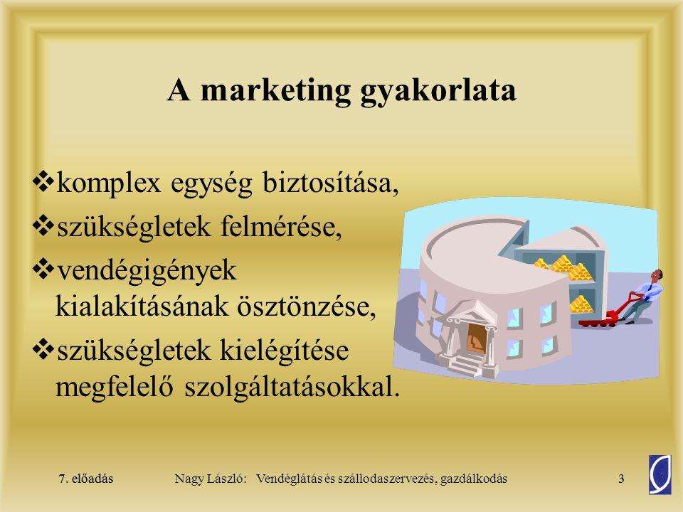 7. előadás3Nagy László: Vendéglátás és szállodaszervezés, gazdálkodás7. előadás3 A marketing gyakorlata  komplex egység biztosítása,  szükségletek f