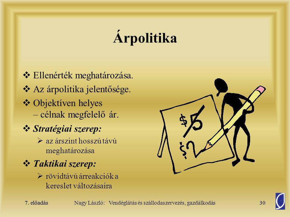 7. előadás30Nagy László: Vendéglátás és szállodaszervezés, gazdálkodás7. előadás30 Árpolitika  Ellenérték meghatározása.  Az árpolitika jelentősége.