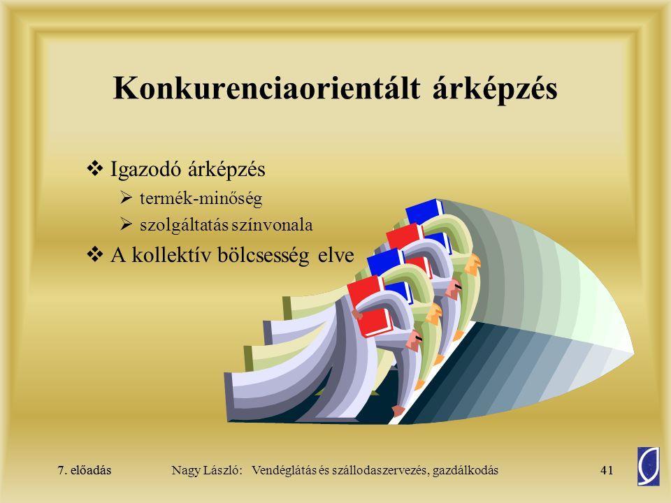7. előadás41Nagy László: Vendéglátás és szállodaszervezés, gazdálkodás7. előadás41 Konkurenciaorientált árképzés  Igazodó árképzés  termék-minőség 