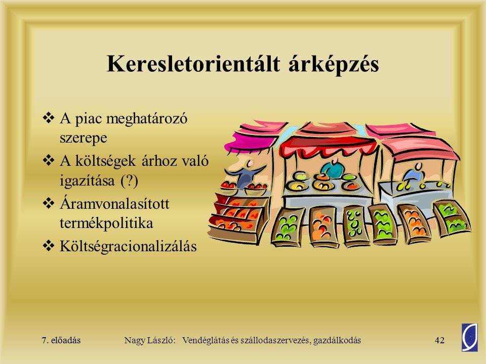 7. előadás42Nagy László: Vendéglátás és szállodaszervezés, gazdálkodás7. előadás42 Keresletorientált árképzés  A piac meghatározó szerepe  A költség