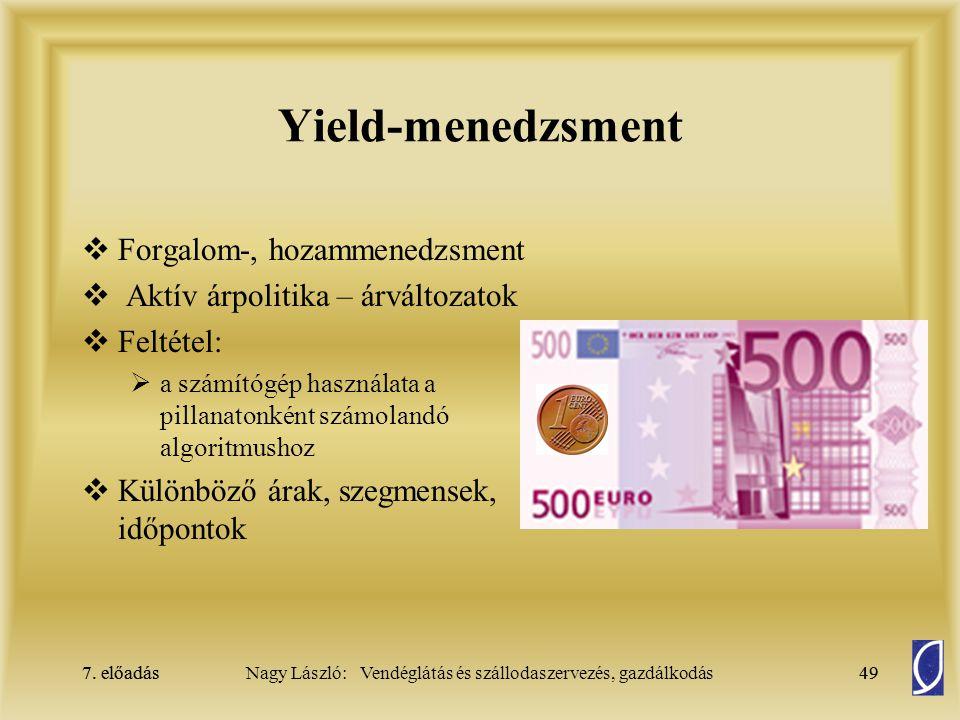 7. előadás49Nagy László: Vendéglátás és szállodaszervezés, gazdálkodás7. előadás49 Yield-menedzsment  Forgalom-, hozammenedzsment  Aktív árpolitika