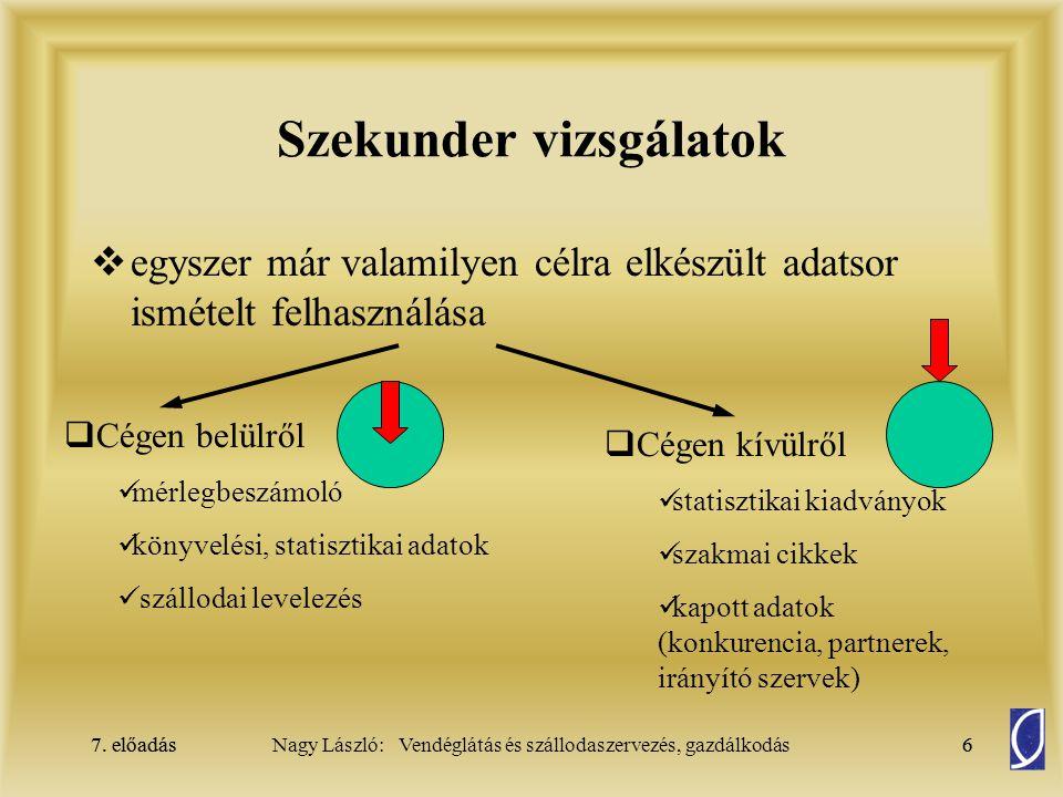 7.előadás47Nagy László: Vendéglátás és szállodaszervezés, gazdálkodás7.