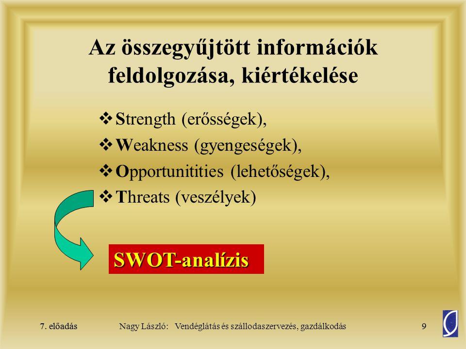 7. előadás9Nagy László: Vendéglátás és szállodaszervezés, gazdálkodás7. előadás9 Az összegyűjtött információk feldolgozása, kiértékelése  Strength (e