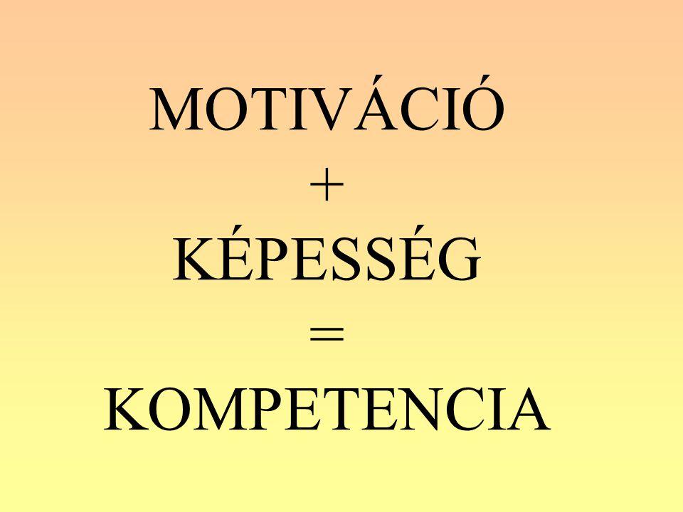 MOTIVÁCIÓ + KÉPESSÉG = KOMPETENCIA