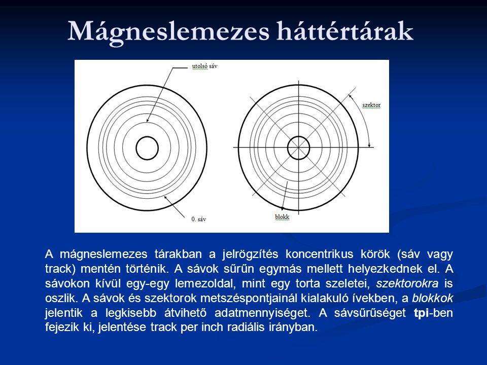 Mágneslemezes háttértárak A mágneslemezes tárakban a jelrögzítés koncentrikus körök (sáv vagy track) mentén történik. A sávok sűrűn egymás mellett hel