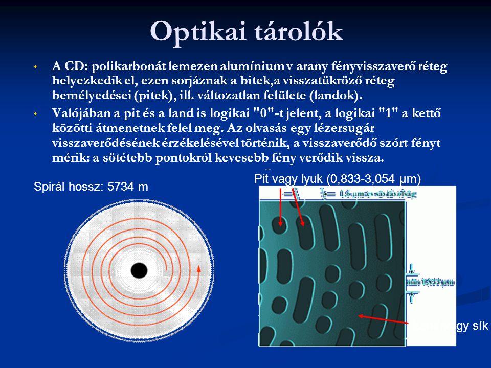 Optikai tárolók A CD: polikarbonát lemezen alumínium v arany fényvisszaverő réteg helyezkedik el, ezen sorjáznak a bitek,a visszatükröző réteg bemélye