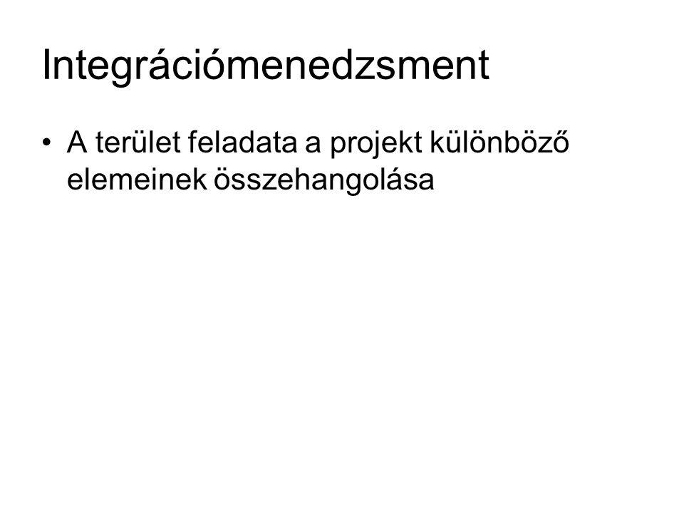 Integrációmenedzsment A terület feladata a projekt különböző elemeinek összehangolása