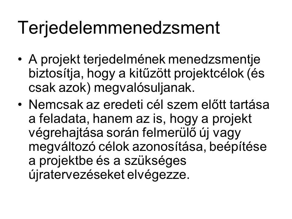 Terjedelemmenedzsment A projekt terjedelmének menedzsmentje biztosítja, hogy a kitűzött projektcélok (és csak azok) megvalósuljanak. Nemcsak az eredet