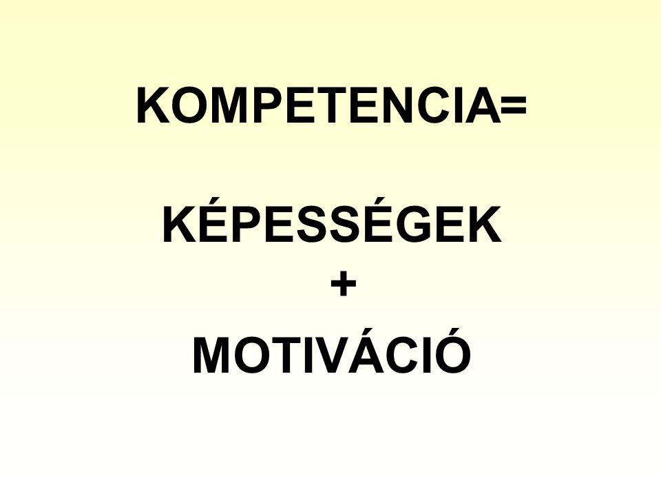 KOMPETENCIA= KÉPESSÉGEK + MOTIVÁCIÓ