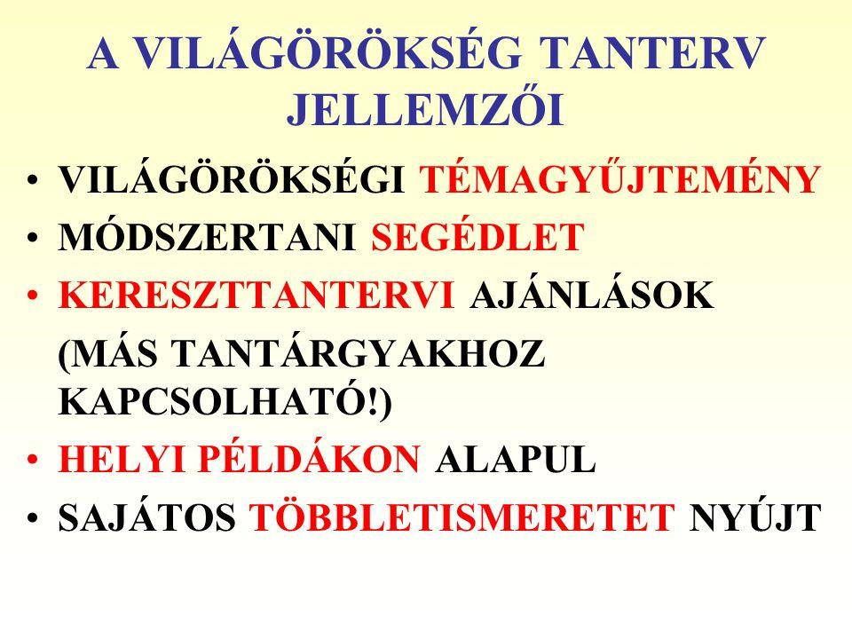 A TANTERV TÉMAKÖREI 1.ŐSI KULTÚRÁK LAKÓHELYÜNKÖN 2.PANNONIA PROVINCIA 3.SOPIANAE – A RÓMAI VÁROS 4.A KERESZTÉNYSÉG –A VALLÁS 5.A KERESZTÉNYSÉG TÁRGYI EMLÉKEI 6.AZ ÓKERESZTÉNY SÍROK 7.FELTÁRÁS,MEGÓVÁS, BEMUTATÁS 8.AZ UNESCO VILÁGÖRÖKSÉG PRG-JA