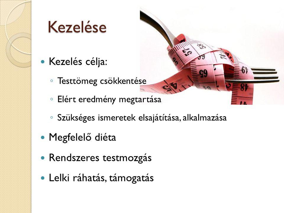 Kezelése Kezelés célja: ◦ Testtömeg csökkentése ◦ Elért eredmény megtartása ◦ Szükséges ismeretek elsajátítása, alkalmazása Megfelelő diéta Rendszeres