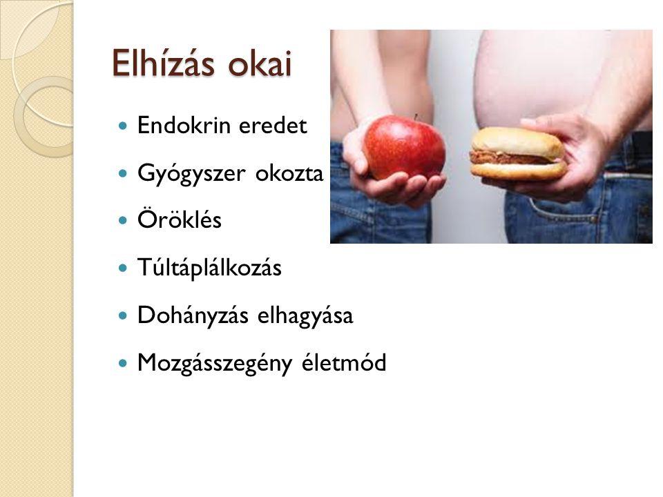 Az elhízás megállapításának módszerei Optimális testsúlyhoz viszonyított magas testsúly Tápláltsági állapotot mérő indexek használata (BMI, Brocca, Quetelet) Derék-csípő hányados megállapítása (elhízás típusának megállapítása) Bőrredő vastagság mérése Bioimpedancia mérés Ultrahang, CT