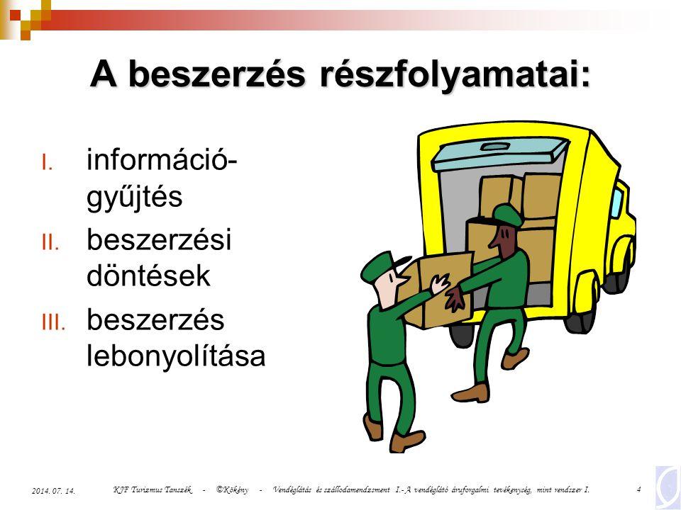 KJF Turizmus Tanszék - ©Kökény - Vendéglátás és szállodamendzsment I.- A vendéglátó áruforgalmi tevékenység, mint rendszer I.15 2014.
