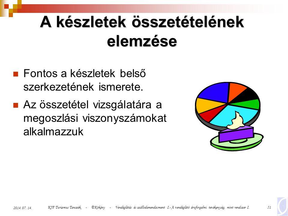 KJF Turizmus Tanszék - ©Kökény - Vendéglátás és szállodamendzsment I.- A vendéglátó áruforgalmi tevékenység, mint rendszer I.51 2014. 07. 14. A készle